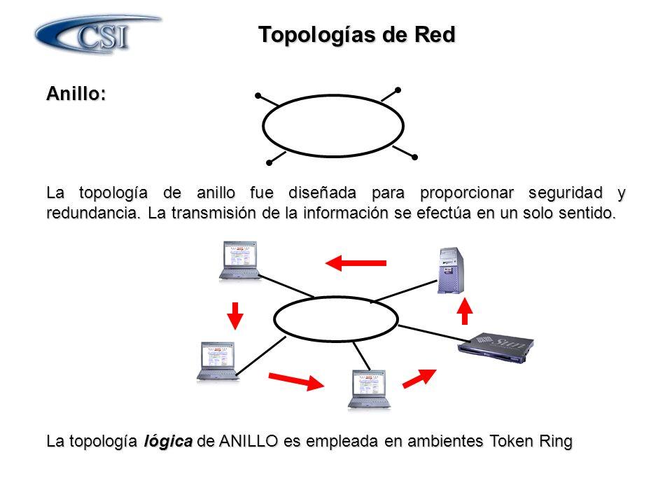 Anillo: La topología de anillo fue diseñada para proporcionar seguridad y redundancia. La transmisión de la información se efectúa en un solo sentido.