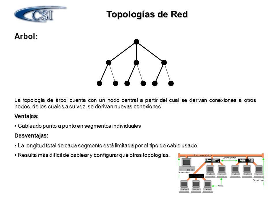 Arbol: La topología de árbol cuenta con un nodo central a partir del cual se derivan conexiones a otros nodos, de los cuales a su vez, se derivan nuev