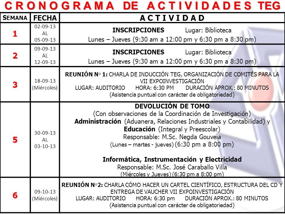 S EMANA FECHA A C T I V I D A D 1 02-09-13 AL 05-09-13 INSCRIPCIONES Lugar: Biblioteca Lunes – Jueves (9:30 am a 12:00 pm y 6:30 pm a 8:30 pm) 2 09-09