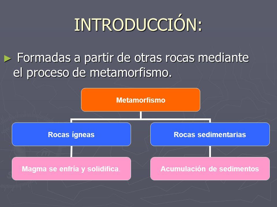 INTRODUCCIÓN: Formadas a partir de otras rocas mediante el proceso de metamorfismo. Formadas a partir de otras rocas mediante el proceso de metamorfis