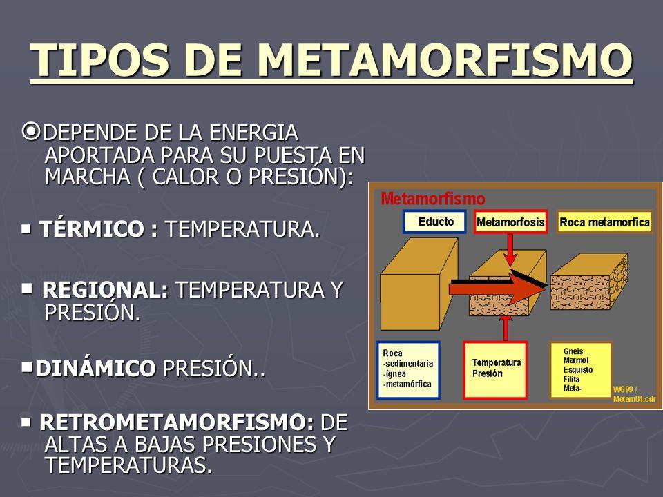 TIPOS DE METAMORFISMO DEPENDE DE LA ENERGIA APORTADA PARA SU PUESTA EN MARCHA ( CALOR O PRESIÓN): DEPENDE DE LA ENERGIA APORTADA PARA SU PUESTA EN MAR