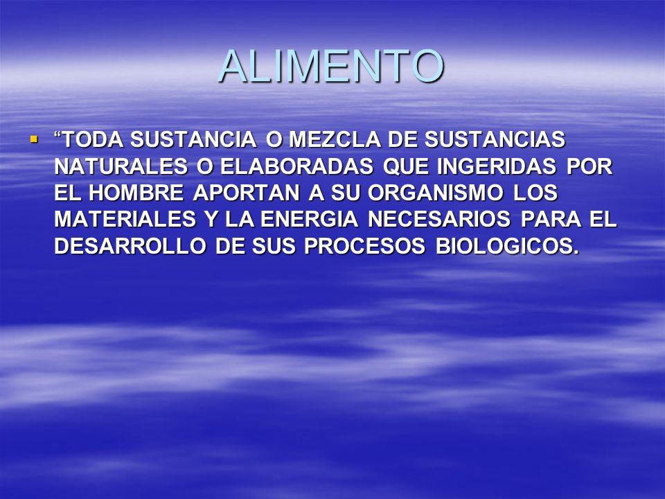 ALIMENTO TODA SUSTANCIA O MEZCLA DE SUSTANCIAS NATURALES O ELABORADAS QUE INGERIDAS POR EL HOMBRE APORTAN A SU ORGANISMO LOS MATERIALES Y LA ENERGIA N