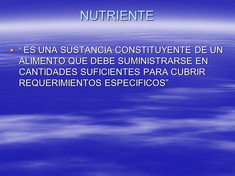 NUTRIENTE ES UNA SUSTANCIA CONSTITUYENTE DE UN ALIMENTO QUE DEBE SUMINISTRARSE EN CANTIDADES SUFICIENTES PARA CUBRIR REQUERIMIENTOS ESPECIFICOS ES UNA