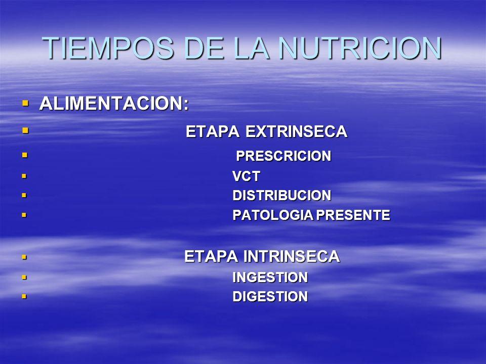 TIEMPOS DE LA NUTRICION ALIMENTACION: ALIMENTACION: ETAPA EXTRINSECA ETAPA EXTRINSECA PRESCRICION PRESCRICION VCT VCT DISTRIBUCION DISTRIBUCION PATOLO