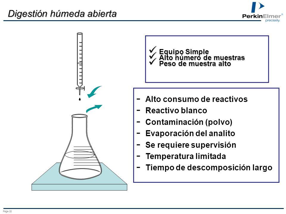 Page 21 Sistema de digestión de muestras por microondas Secado de muestras Digestiones numerosas Evaporación y preconcentración Digestiones de alto de