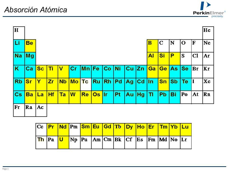 Page 2 ¿Qué es Absorción Atómica? Es una técnica analítica capaz de analizar metales, desde trazas hasta algunos porcentajes. Es una técnica analítica