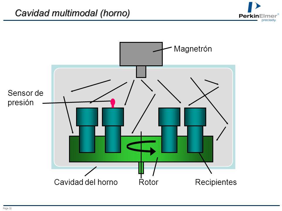 Page 31 Interacción del material con la microonda