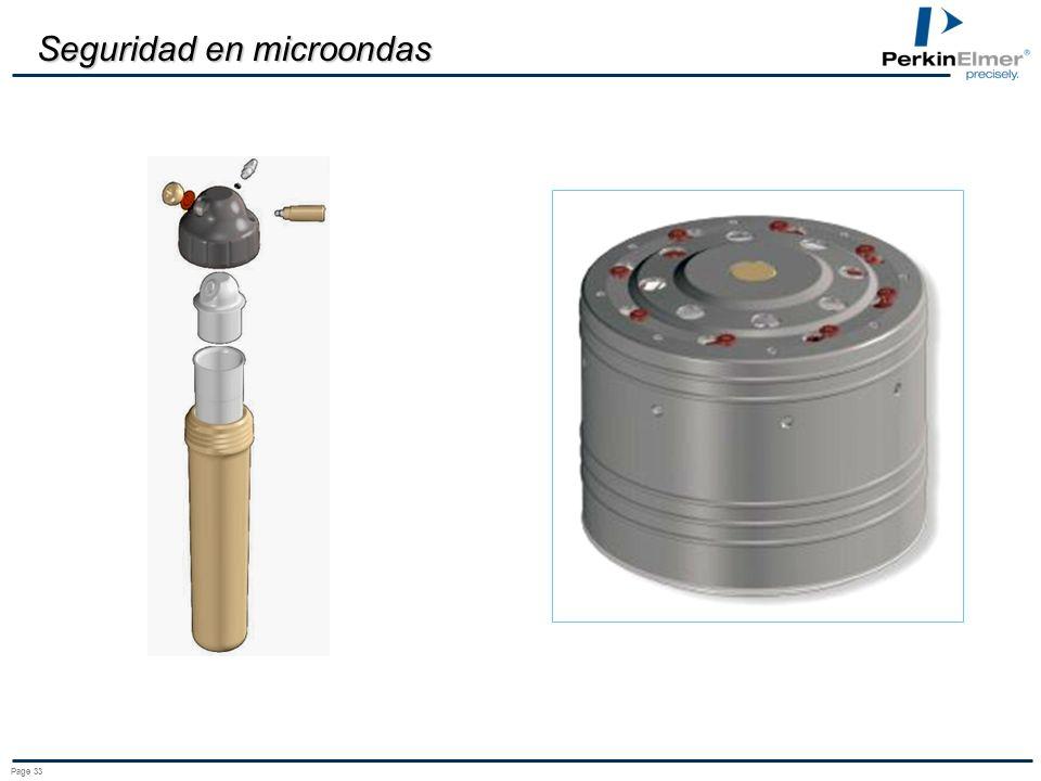 Page 32 Cavidad multimodal (horno) Magnetrón Cavidad del hornoRotorRecipientes Sensor de presión