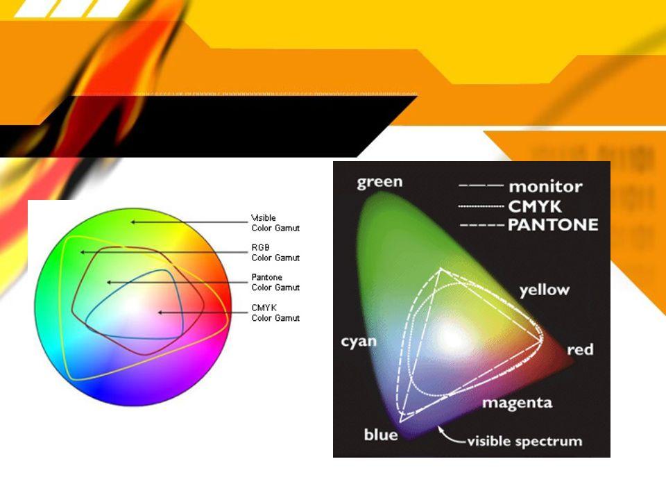 Profundidad de bit o de color 1 bit 1 bit = 2 niveles de gris Imagen de escala de grises 8-Bits (1 x 8-Bits canales) 8 bits = 256 niveles de gris