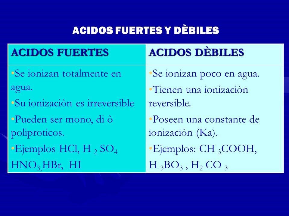 ACIDOS FUERTES Y DÈBILES ACIDOS FUERTES ACIDOS DÈBILES Se ionizan totalmente en agua. Su ionizaciòn es irreversible Pueden ser mono, di ò poliproticos