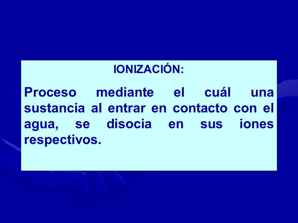 IONIZACIÓN: Proceso mediante el cuál una sustancia al entrar en contacto con el agua, se disocia en sus iones respectivos.