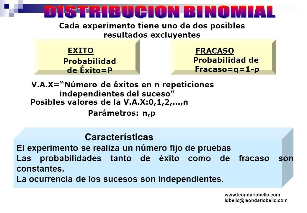 Tema 5: Modelos probabilísticos 10 Bioestadística. U. Málaga. Observación En los dos ejemplos anteriores hemos visto cómo enunciar los resultados de u