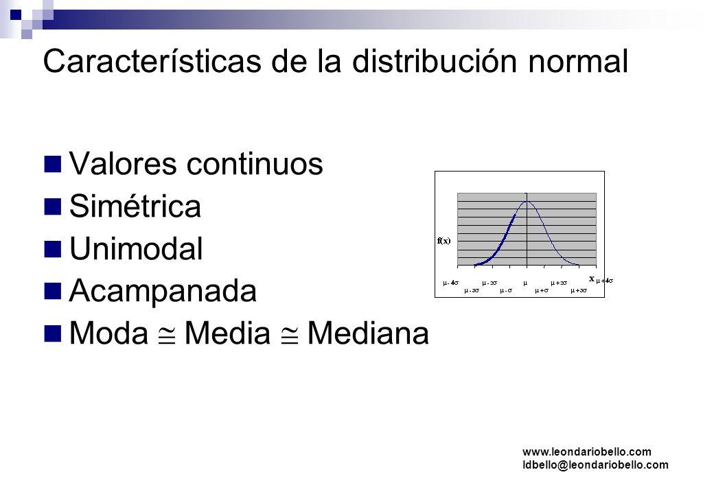 Tema 5: Modelos probabilísticos 20 Bioestadística. U. Málaga. Algunas características La función de densidad es simétrica, mesocúrtica y unimodal. Med