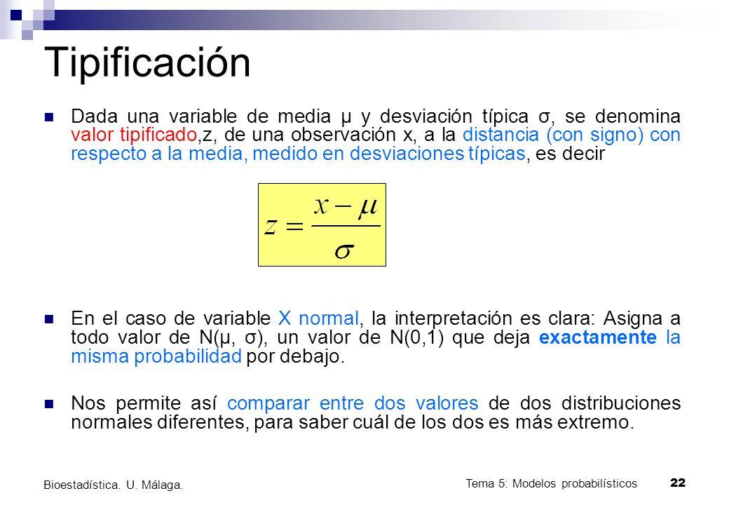 Características de la distribución normal Valores continuos Simétrica Unimodal Acampanada Moda Media Mediana www.leondariobello.com ldbello@leondariob