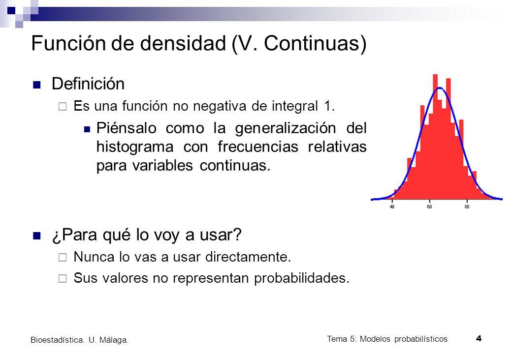 Tema 5: Modelos probabilísticos 3 Bioestadística. U. Málaga. Función de probabilidad (V. Discretas) Asigna a cada posible valor de una variable discre
