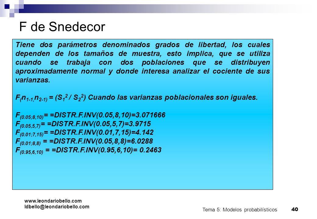 Tema 5: Modelos probabilísticos 39 F de Snedecor Se utiliza para determinar si existe diferencia en el grado de variablidad de dos poblaciones con dis