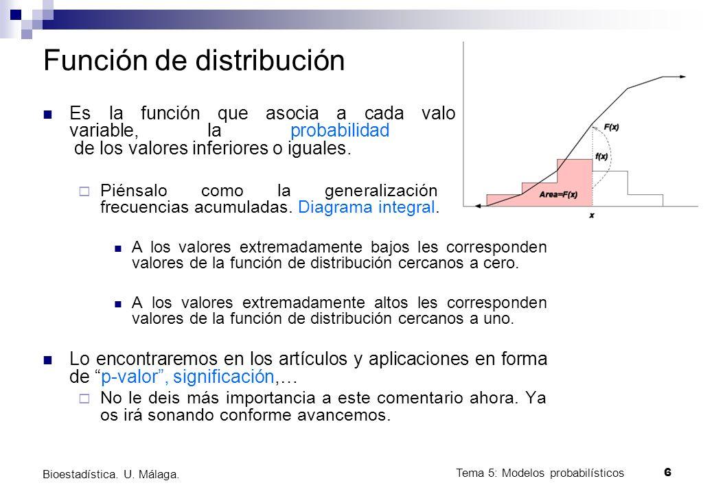 Tema 5: Modelos probabilísticos 5 Bioestadística. U. Málaga. ¿Para qué sirve la f. densidad? Muchos procesos aleatorios vienen descritos por variables