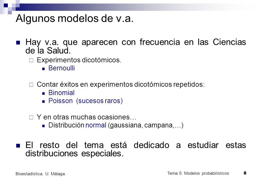Tema 5: Modelos probabilísticos 7 Bioestadística. U. Málaga. ¿Para qué sirve la f. distribución? Contrastar lo anómalo de una observación concreta. Sé