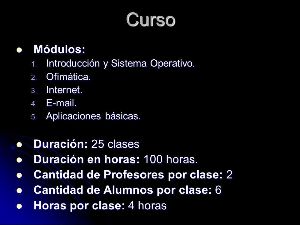 Curso Módulos: Módulos: 1. Introducción y Sistema Operativo. 2. Ofimática. 3. Internet. 4. E-mail. 5. Aplicaciones básicas. Duración: 25 clases Duraci