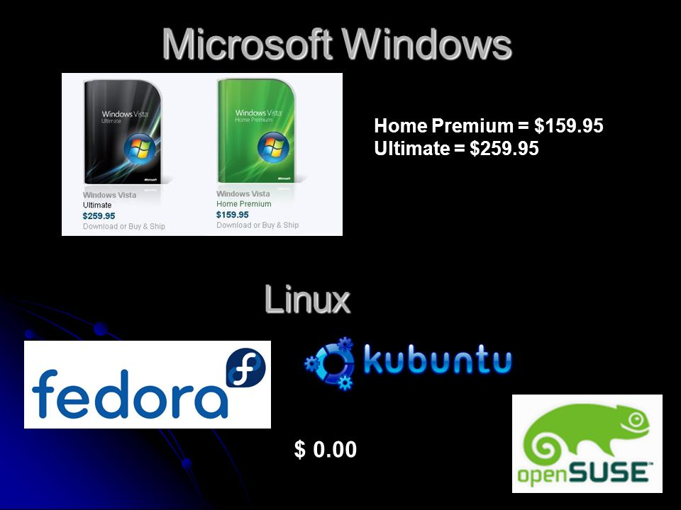 Microsoft Windows Linux Home Premium = $ Ultimate = $ $ 0.00