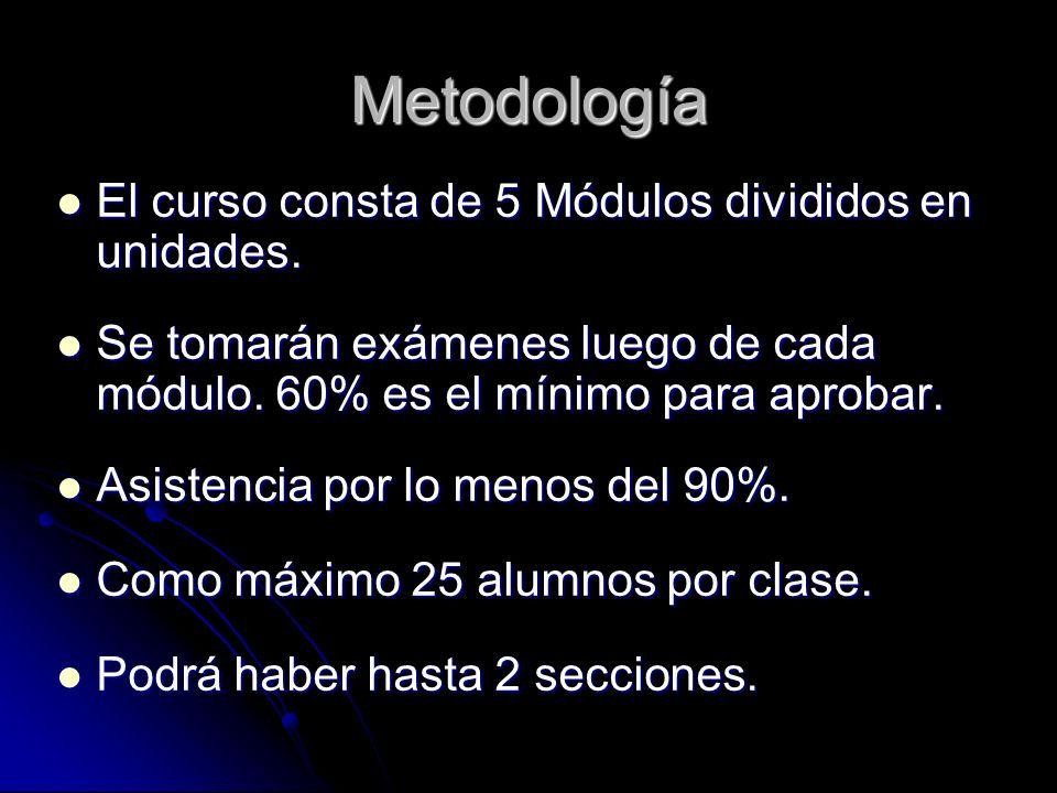 Metodología El curso consta de 5 Módulos divididos en unidades. El curso consta de 5 Módulos divididos en unidades. Se tomarán exámenes luego de cada