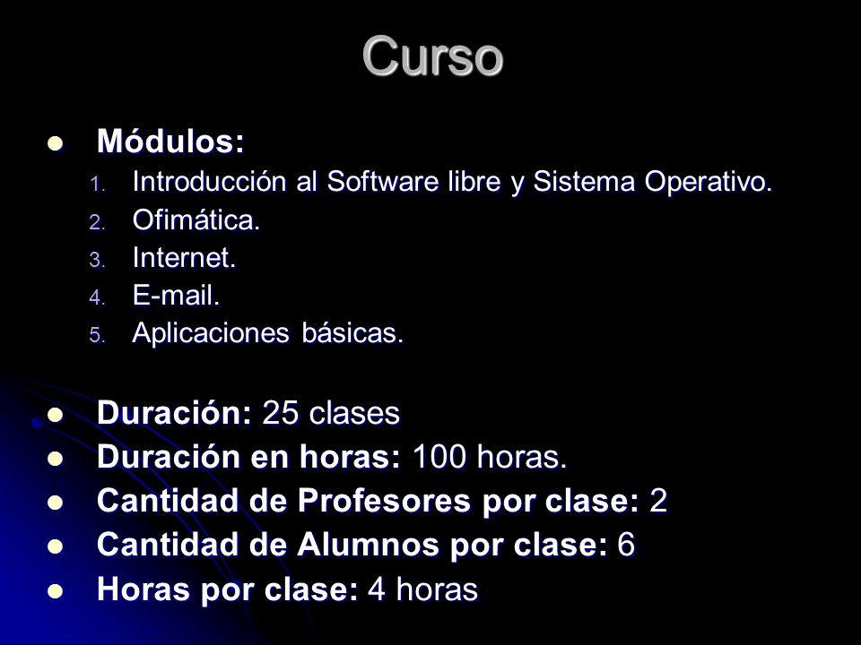 Curso Módulos: Módulos: 1. Introducción al Software libre y Sistema Operativo. 2. Ofimática. 3. Internet. 4. E-mail. 5. Aplicaciones básicas. Duración