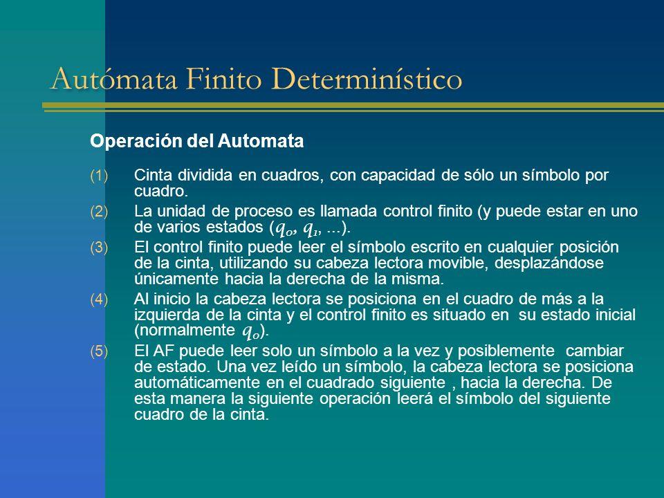 Autómata Finito Determinístico Operación del Automata (1) Cinta dividida en cuadros, con capacidad de sólo un símbolo por cuadro. (2) La unidad de pro