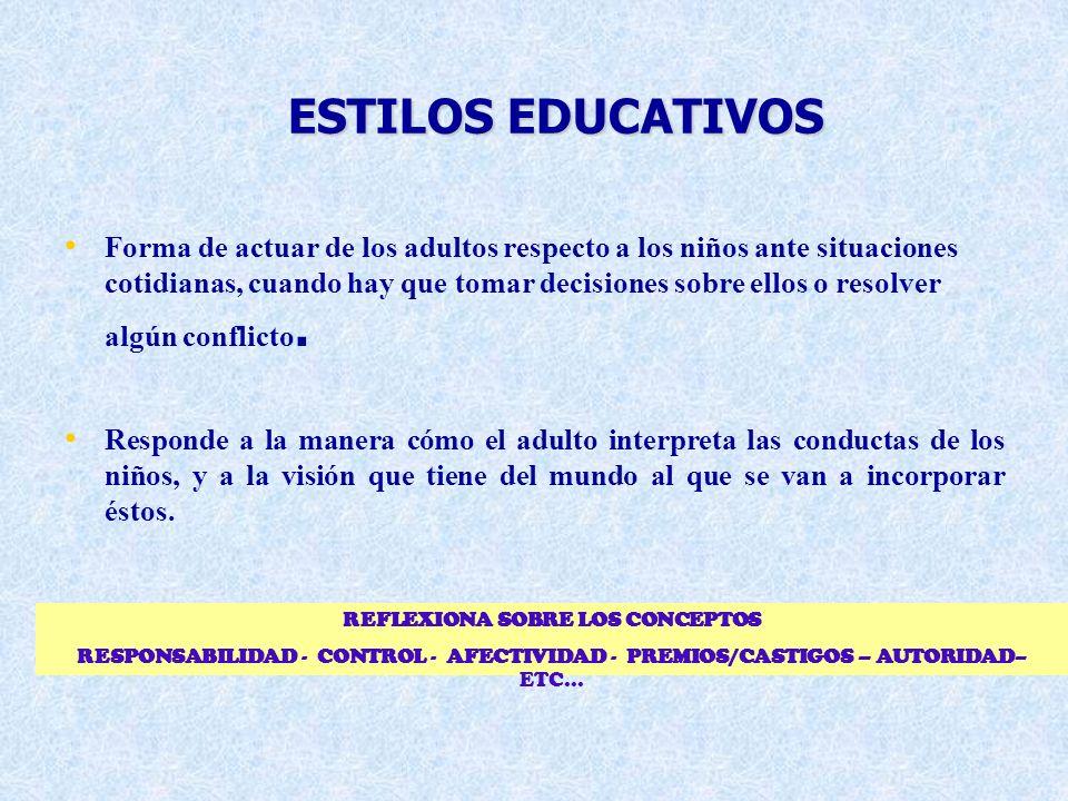 ESTILOS EDUCATIVOS Los estilos educativos: 1. Definición. o Tipos de estilos, características y consecuencias. 2. La Necesidad de poner NORMAS. Dificu