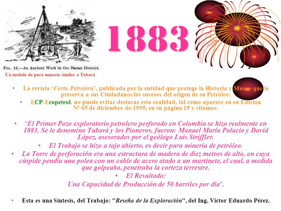 1883 La revista Carta Petrolera, publicada por la entidad que protege la Historia y Museo que le preserva a sus Ciudadanos los sucesos del origen de s