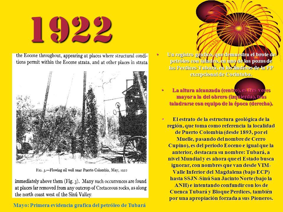 1922 Un registro grafico, que demuestra el brote de petróleo con taladro, en uno de los pozos de las Perdices-Tubará, en los linderos de la PP excepci