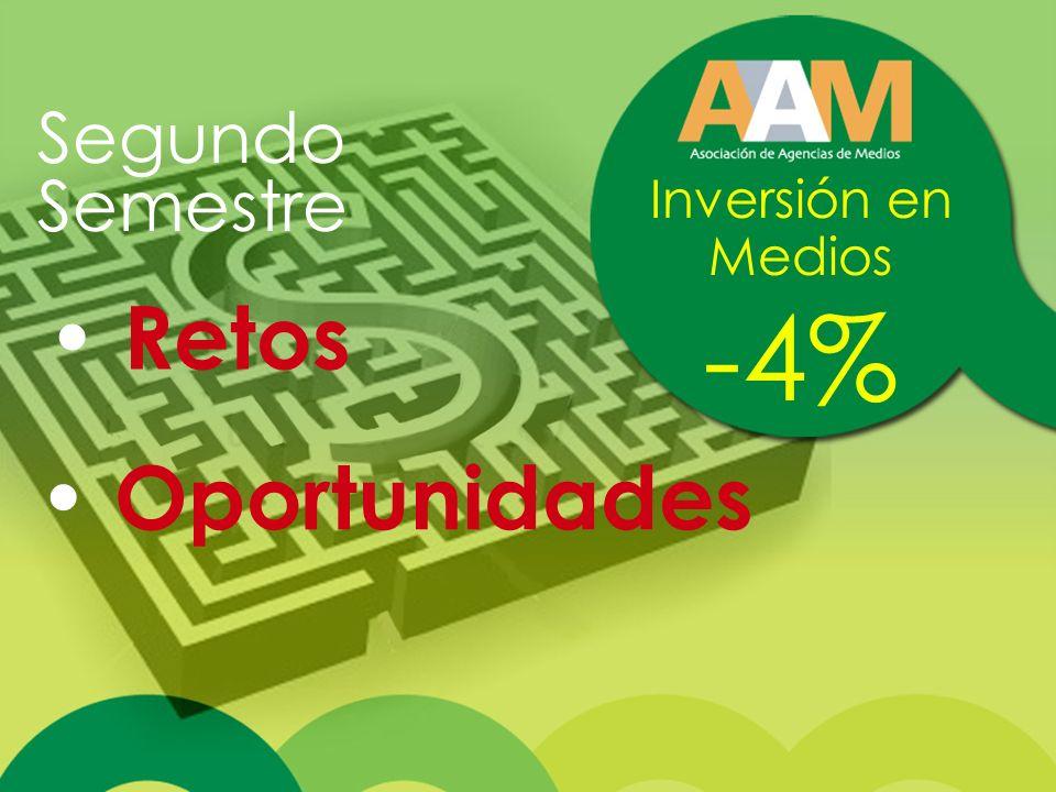 -4% Segundo Semestre Inversión en Medios Retos Oportunidades