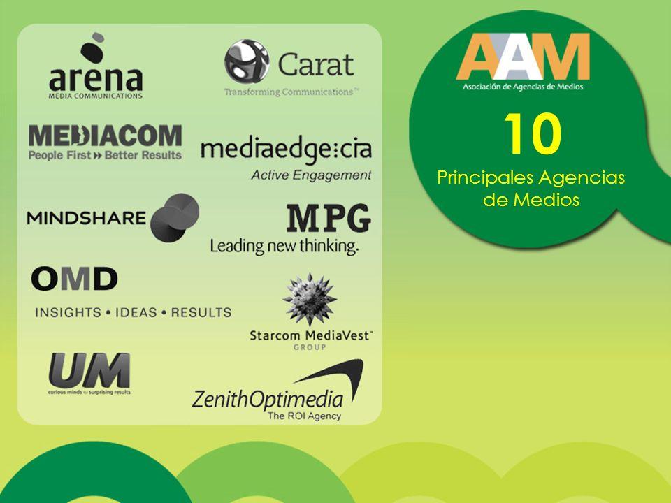 10 Principales Agencias de Medios