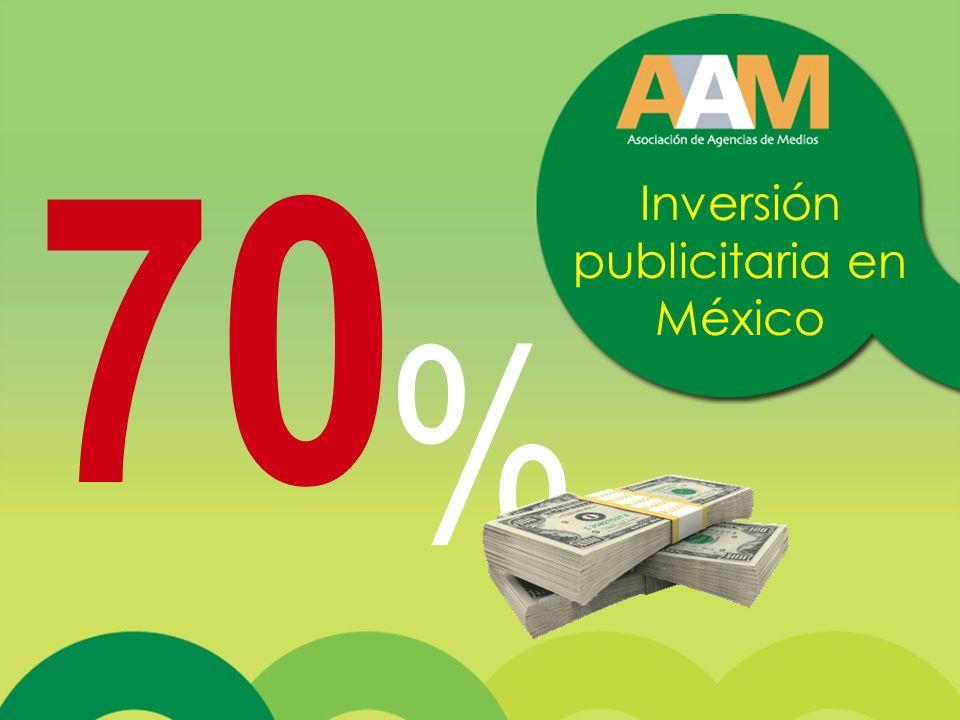 70 Inversión publicitaria en México %