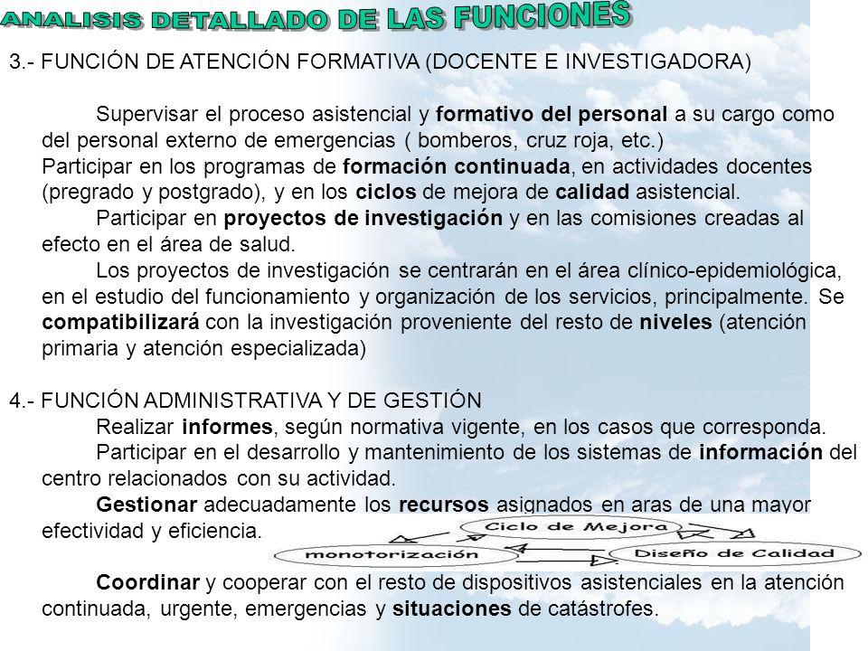 3.- FUNCIÓN DE ATENCIÓN FORMATIVA (DOCENTE E INVESTIGADORA) Supervisar el proceso asistencial y formativo del personal a su cargo como del personal ex