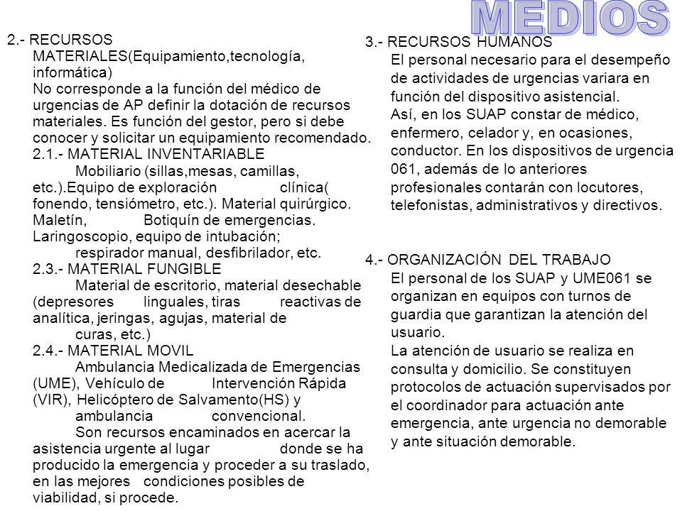 2.- RECURSOS MATERIALES(Equipamiento,tecnología, informática) No corresponde a la función del médico de urgencias de AP definir la dotación de recurso