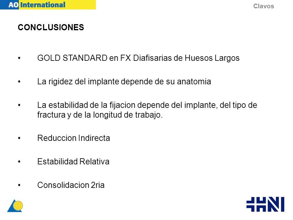 CONCLUSIONES GOLD STANDARD en FX Diafisarias de Huesos Largos La rigidez del implante depende de su anatomia La estabilidad de la fijacion depende del