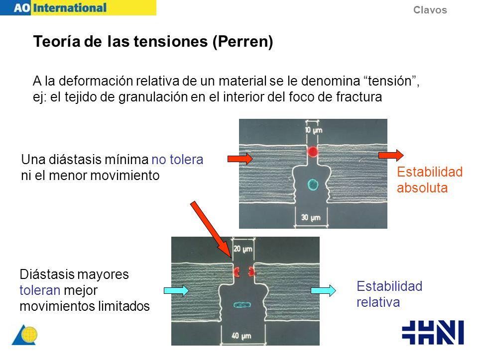 Teoría de las tensiones (Perren) A la deformación relativa de un material se le denomina tensión, ej: el tejido de granulación en el interior del foco
