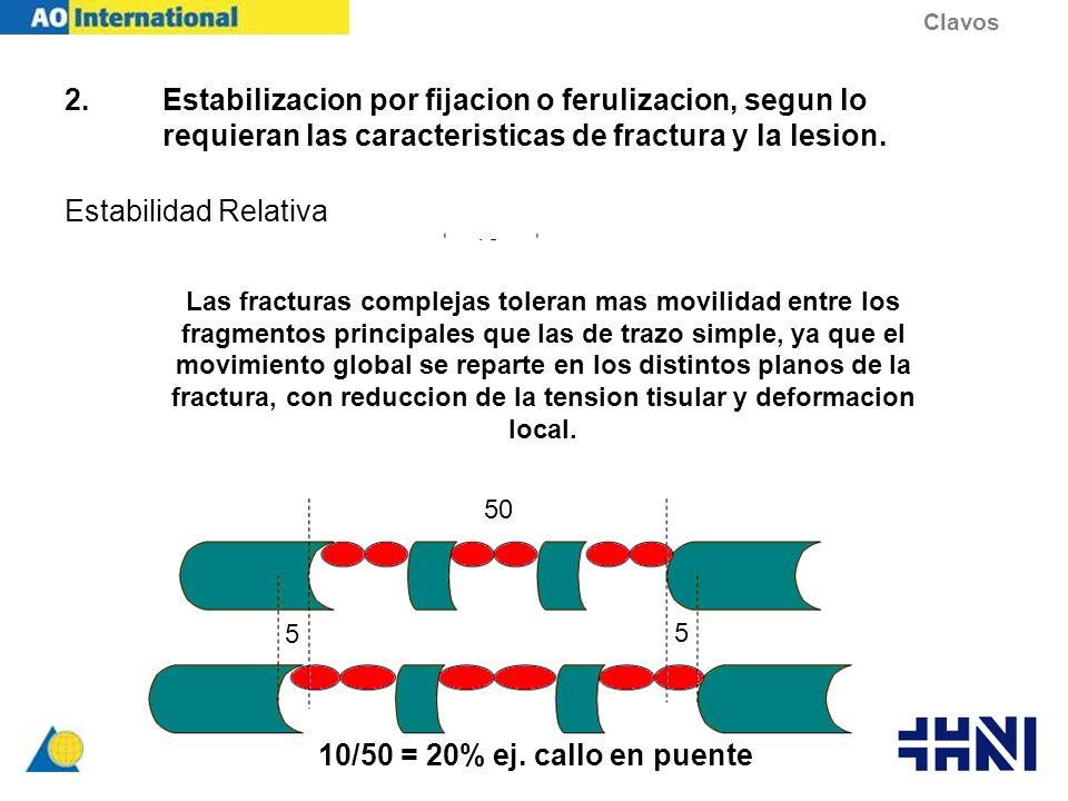 2.Estabilizacion por fijacion o ferulizacion, segun lo requieran las caracteristicas de fractura y la lesion. Estabilidad Relativa 10 55 50 5 5 10/10