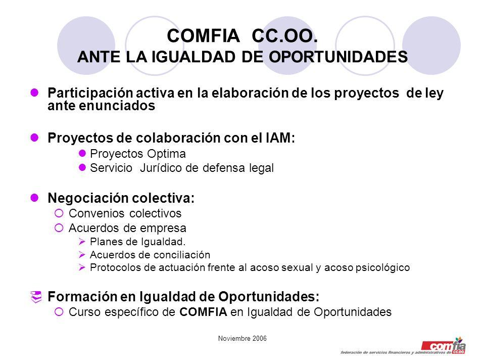 Noviembre 2006 COMFIA CC.OO. ANTE LA IGUALDAD DE OPORTUNIDADES Participación activa en la elaboración de los proyectos de ley ante enunciados Proyecto