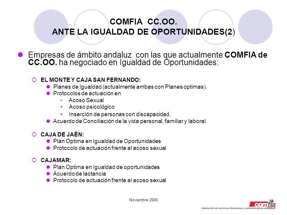 Noviembre 2006 COMFIA CC.OO. ANTE LA IGUALDAD DE OPORTUNIDADES(2) Empresas de ámbito andaluz con las que actualmente COMFIA de CC.OO. ha negociado en