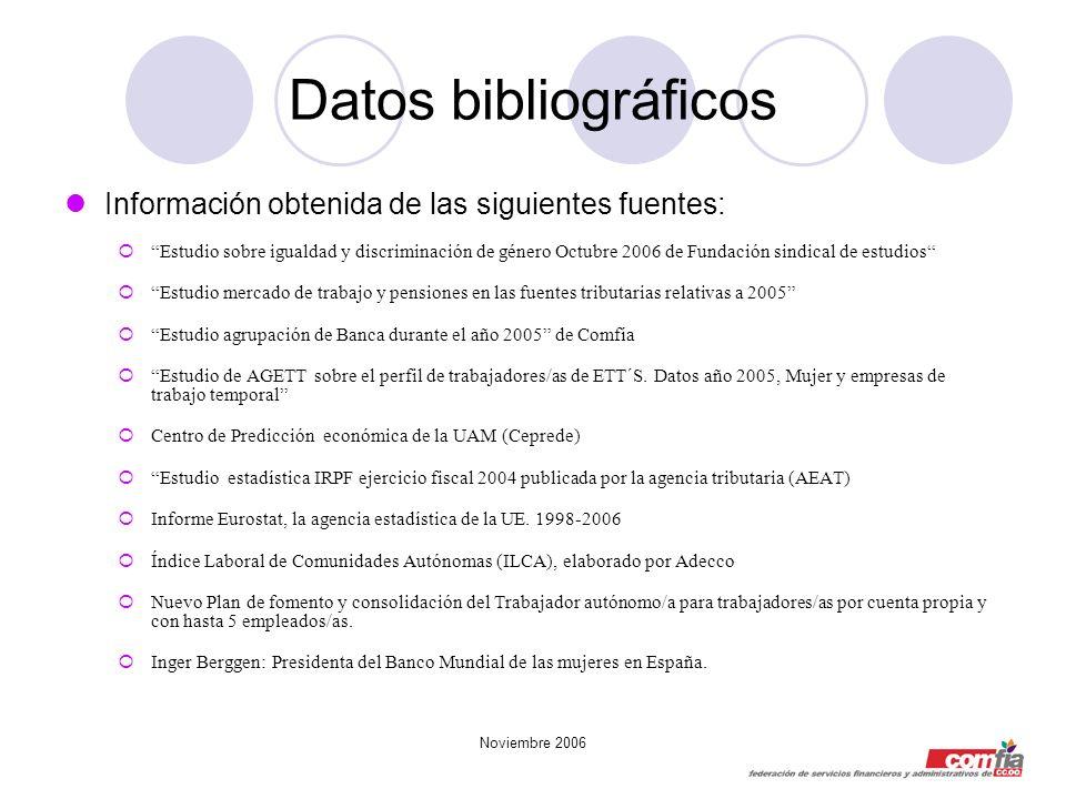 Noviembre 2006 Datos bibliográficos Información obtenida de las siguientes fuentes: Estudio sobre igualdad y discriminación de género Octubre 2006 de