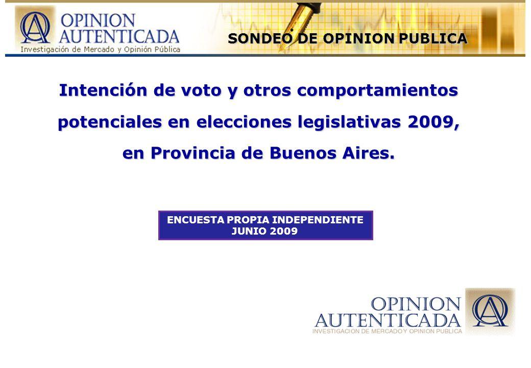 Base: 600 casos – Nivel de Error: +/- 4.00% - Nivel de confianza: 95.5% - Fecha: 14/04/09 al 16/04/09 Base1200 casos – Nivel de Error +/- 2.89% - Nivel de confianza: 95.5% - Fecha: 02/06/09 al 06/06/09 SONDEO DE OPINION PUBLICA Intención de voto y otros comportamientos potenciales en elecciones legislativas 2009, en Provincia de Buenos Aires.