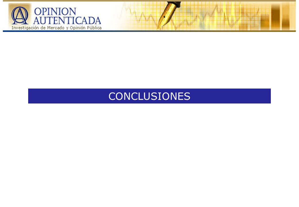 Base: 600 casos – Nivel de Error: +/- 4.00% - Nivel de confianza: 95.5% - Fecha: 14/04/09 al 16/04/09 Base1200 casos – Nivel de Error +/- 2.89% - Nivel de confianza: 95.5% - Fecha: 02/06/09 al 06/06/09 CONCLUSIONES