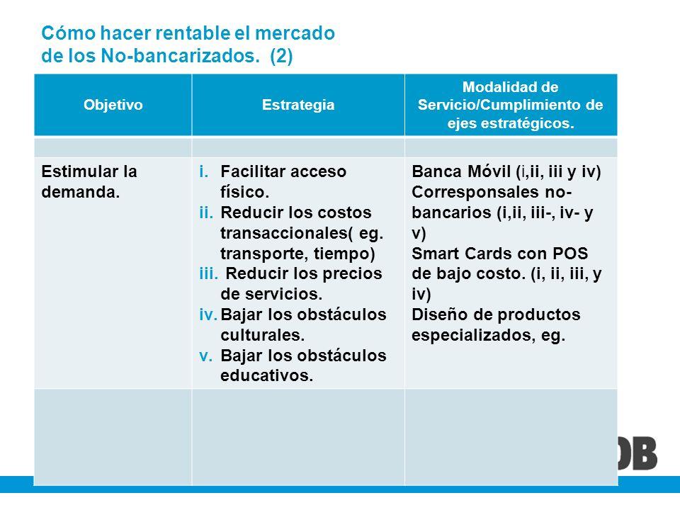 Cómo hacer rentable el mercado de los No-bancarizados. (2) ObjetivoEstrategia Modalidad de Servicio/Cumplimiento de ejes estratégicos. Estimular la de
