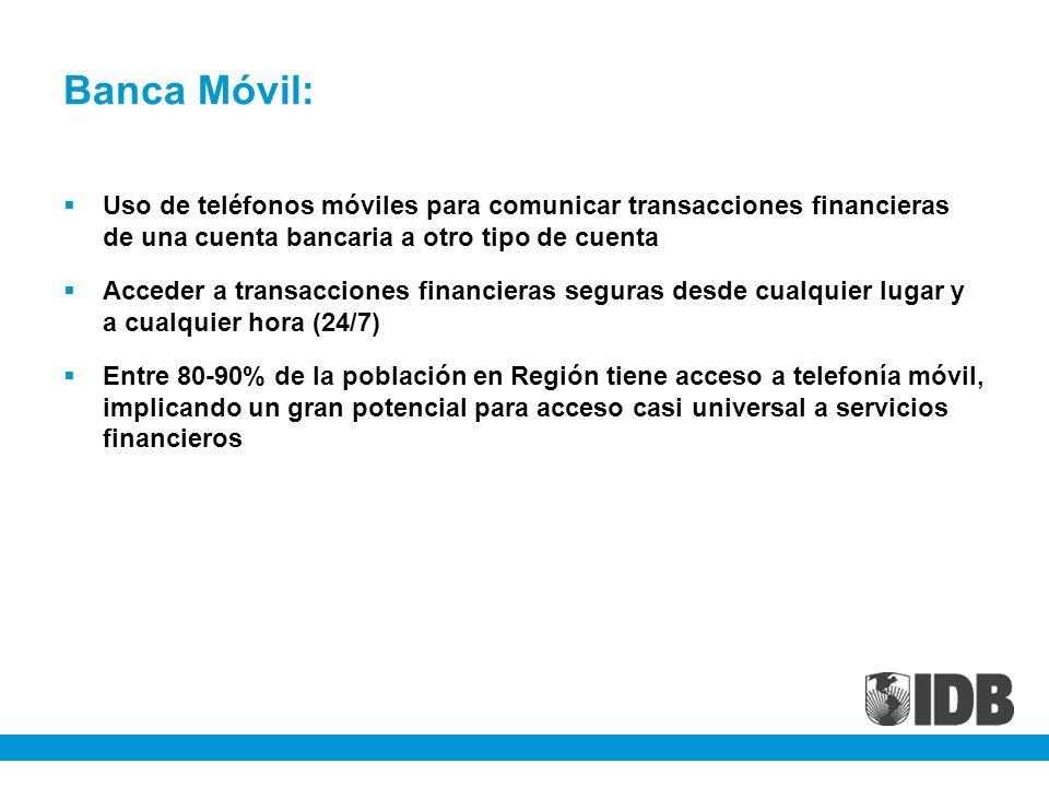 Banca Móvil: Uso de teléfonos móviles para comunicar transacciones financieras de una cuenta bancaria a otro tipo de cuenta Acceder a transacciones fi