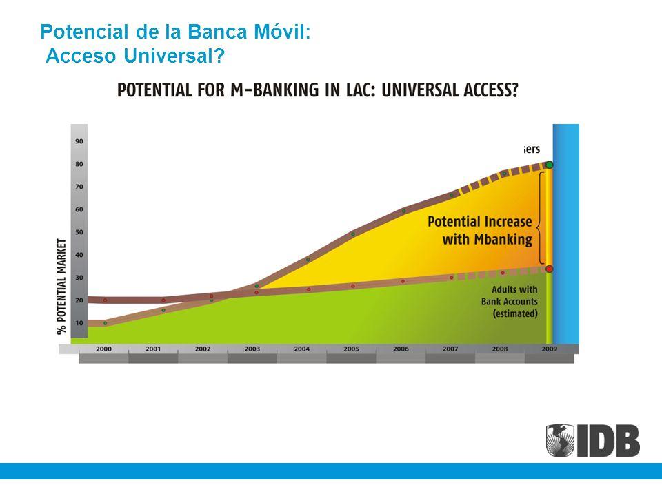 Potencial de la Banca Móvil: Acceso Universal?
