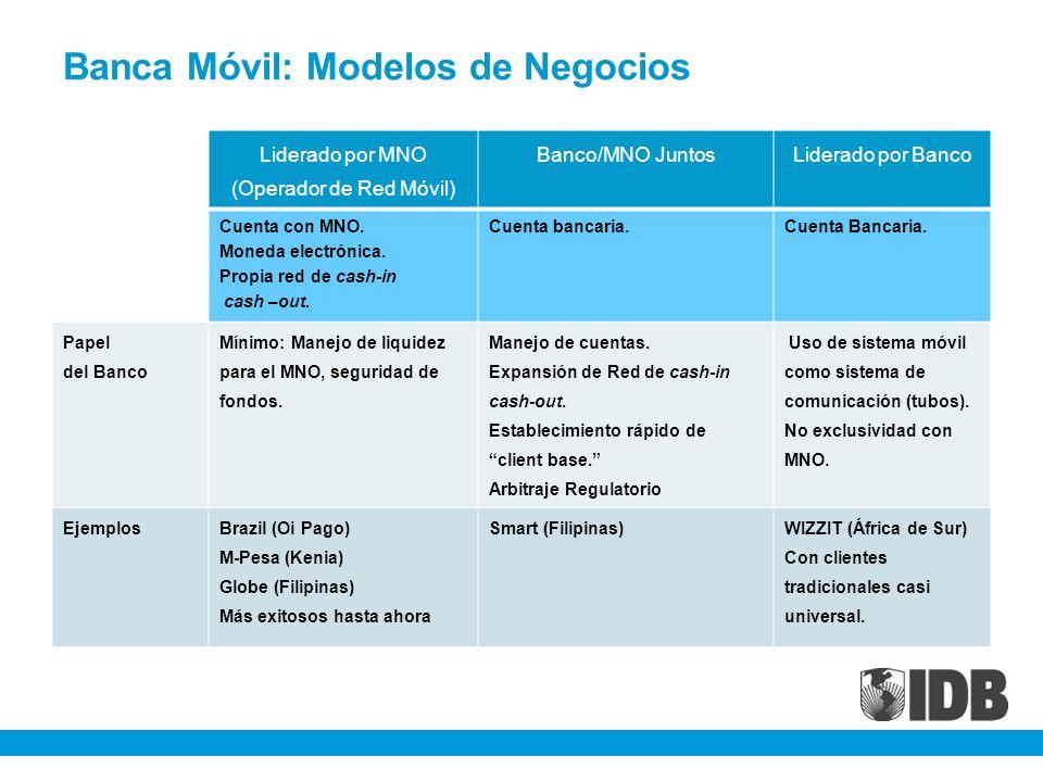 Banca Móvil: Modelos de Negocios Liderado por MNO (Operador de Red Móvil) Banco/MNO JuntosLiderado por Banco Cuenta con MNO. Moneda electrónica. Propi