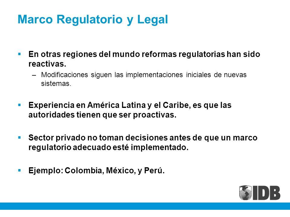 Marco Regulatorio y Legal En otras regiones del mundo reformas regulatorias han sido reactivas. –Modificaciones siguen las implementaciones iniciales