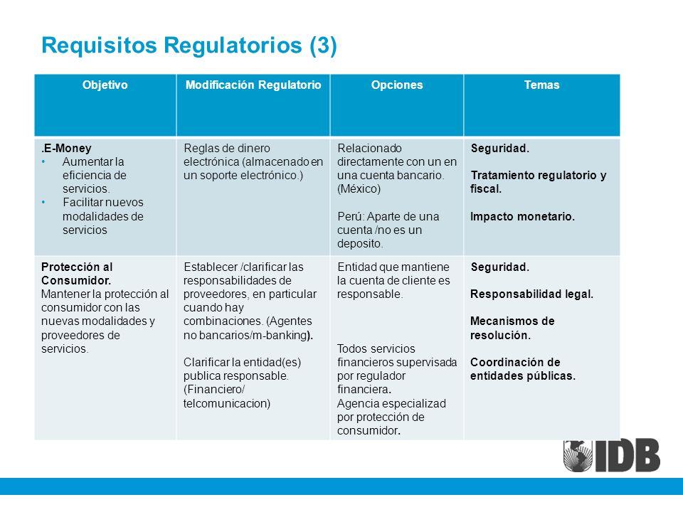 Requisitos Regulatorios (3) ObjetivoModificación RegulatorioOpcionesTemas.E-Money Aumentar la eficiencia de servicios. Facilitar nuevos modalidades de