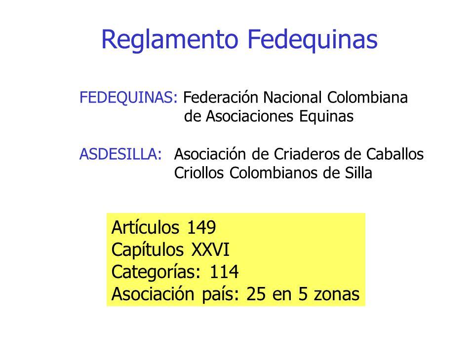 Reglamento Fedequinas Artículos 149 Capítulos XXVI Categorías: 114 Asociación país: 25 en 5 zonas FEDEQUINAS: Federación Nacional Colombiana de Asocia